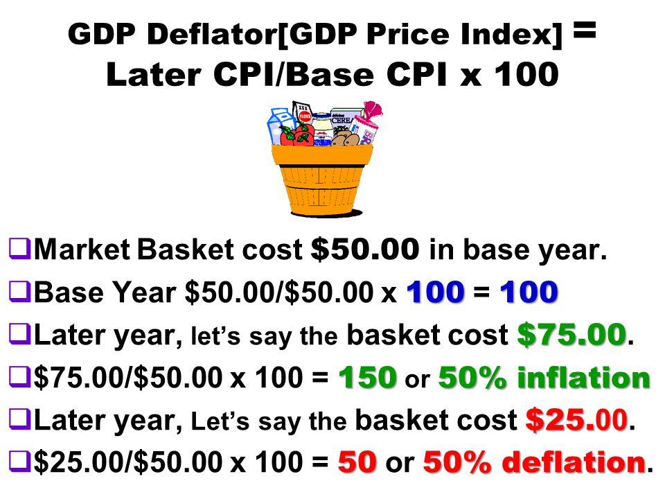 GDP Deflator[GDP Price Index] = Later CPI/Base CPI x 100